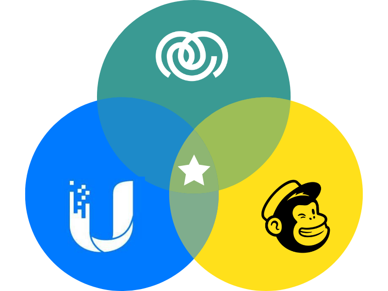 mailchimp-wifi-integration